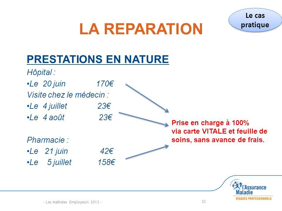 LA REPARATION PRESTATIONS EN NATURE Le cas pratique Hôpital :