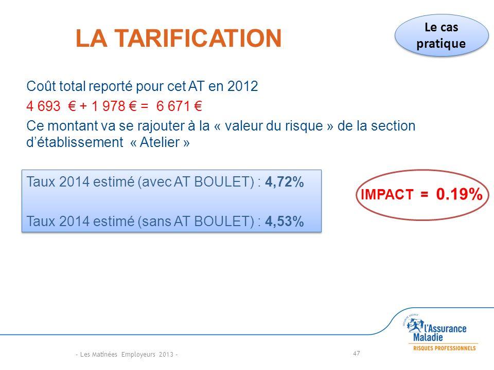 LA TARIFICATION Le cas pratique Coût total reporté pour cet AT en 2012