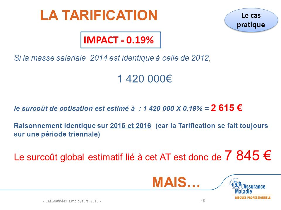 LA TARIFICATION MAIS… IMPACT = 0.19% 1 420 000€