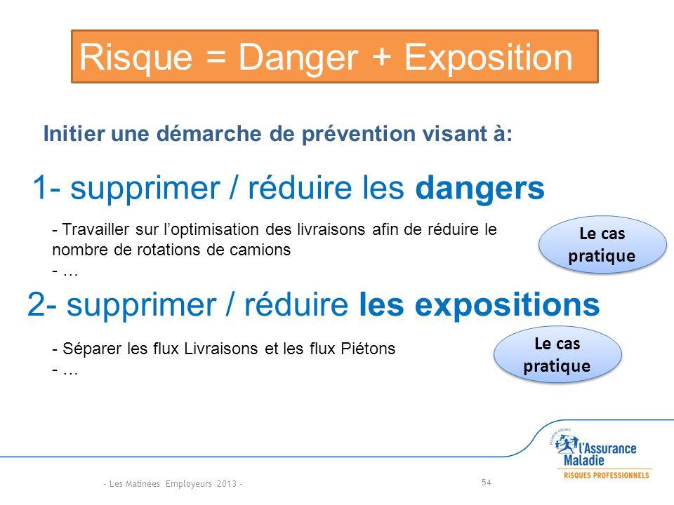 Risque = Danger + Exposition
