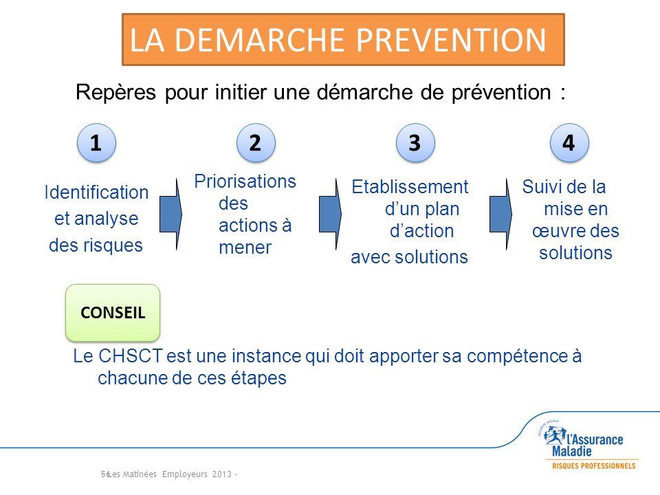 Repères pour initier une démarche de prévention :