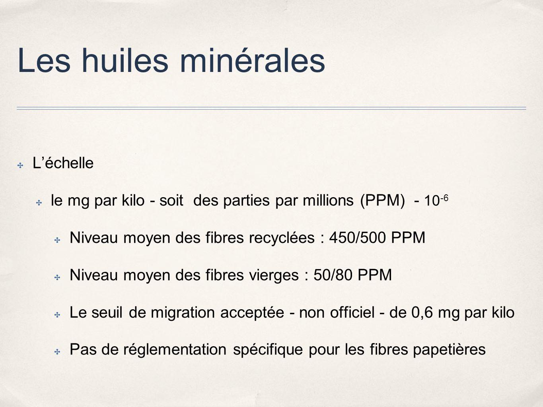 Les huiles minérales L'échelle