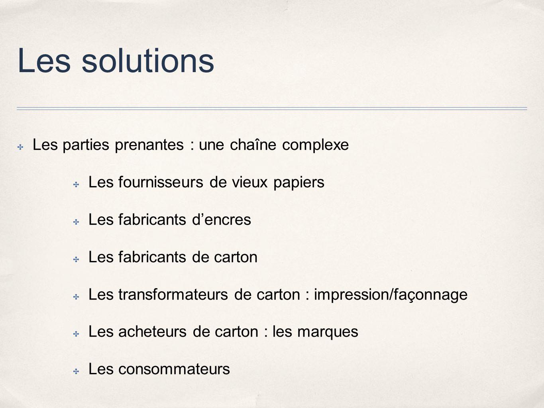 Les solutions Les parties prenantes : une chaîne complexe