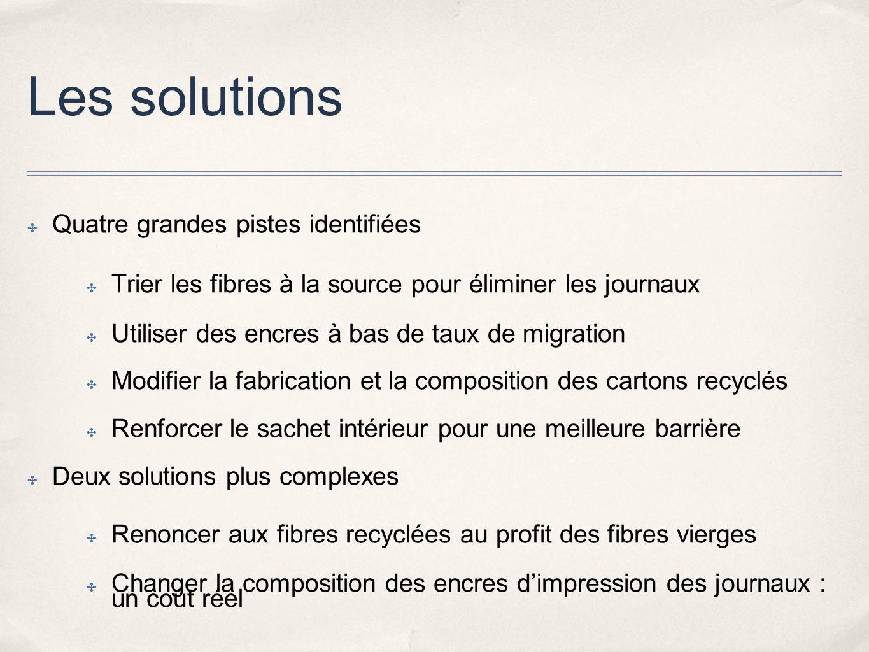 Les solutions Quatre grandes pistes identifiées
