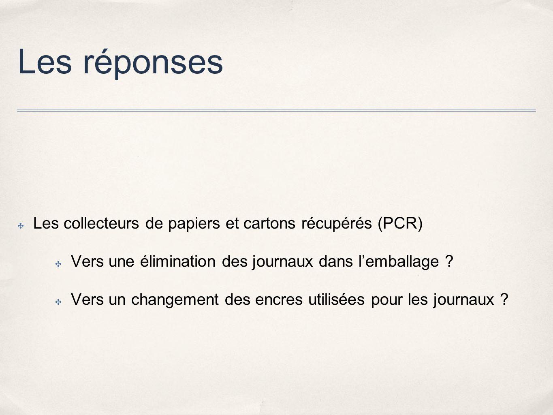 Les réponses Les collecteurs de papiers et cartons récupérés (PCR)