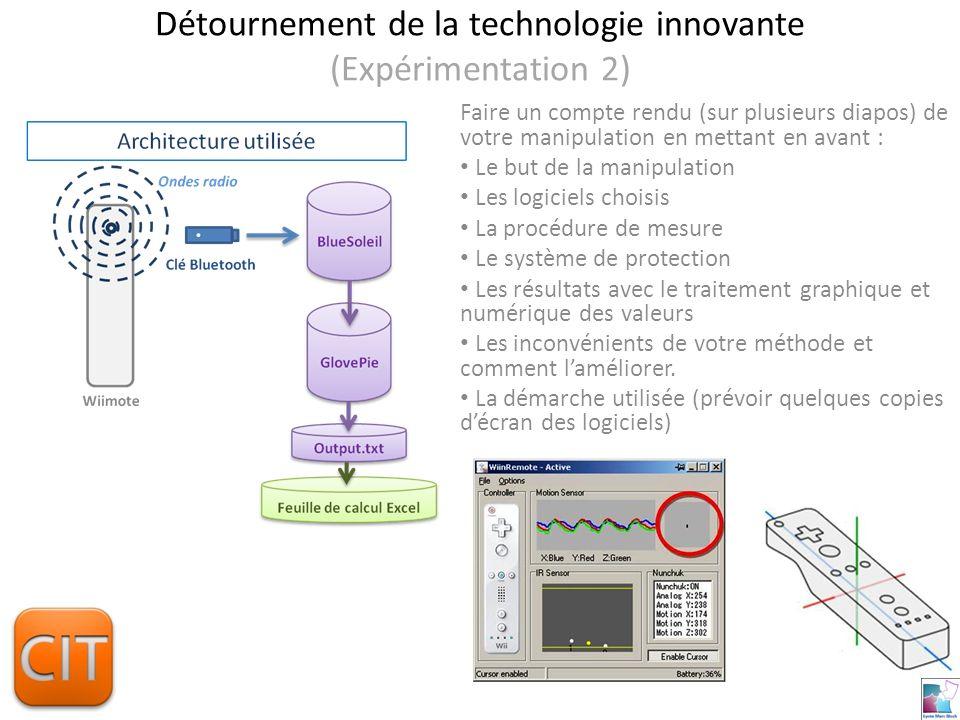 Détournement de la technologie innovante (Expérimentation 2)