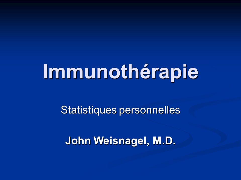 Statistiques personnelles John Weisnagel, M.D.