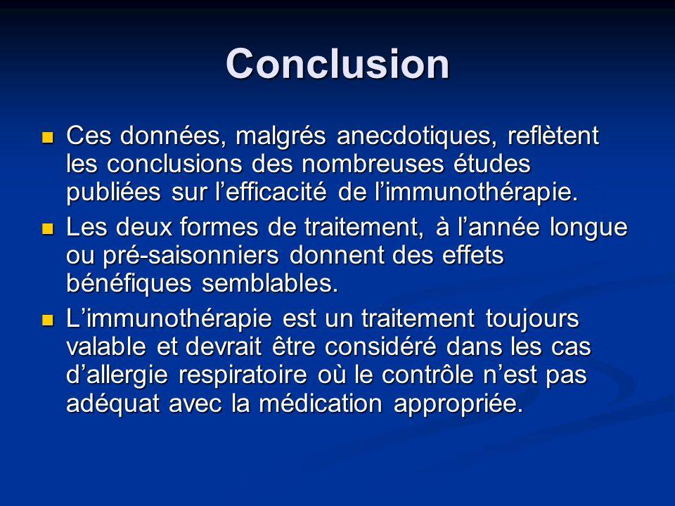 Conclusion Ces données, malgrés anecdotiques, reflètent les conclusions des nombreuses études publiées sur l'efficacité de l'immunothérapie.