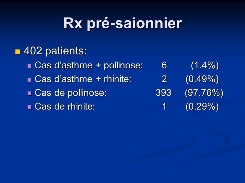Rx pré-saionnier 402 patients: Cas d'asthme + pollinose: 6 (1.4%)