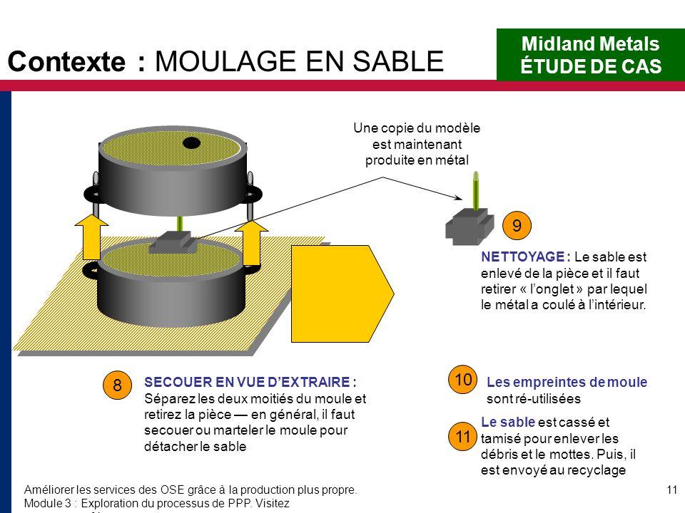Contexte : MOULAGE EN SABLE