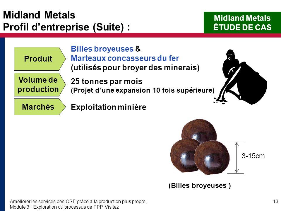 Midland Metals Profil d'entreprise (Suite) :