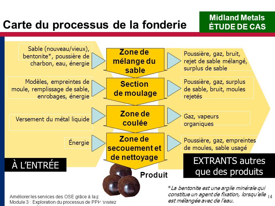 Carte du processus de la fonderie