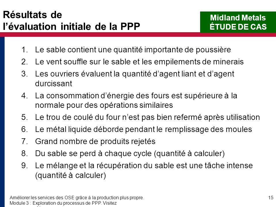 Résultats de l'évaluation initiale de la PPP