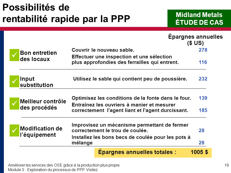 Possibilités de rentabilité rapide par la PPP