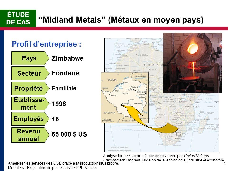 Midland Metals (Métaux en moyen pays)