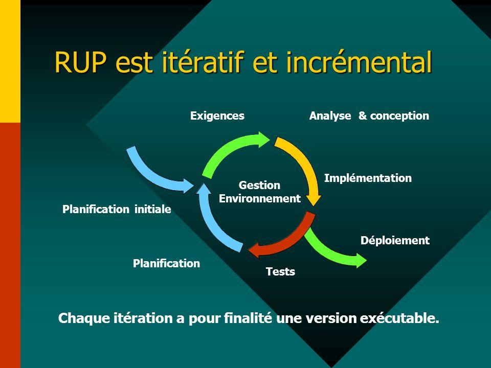 RUP est itératif et incrémental