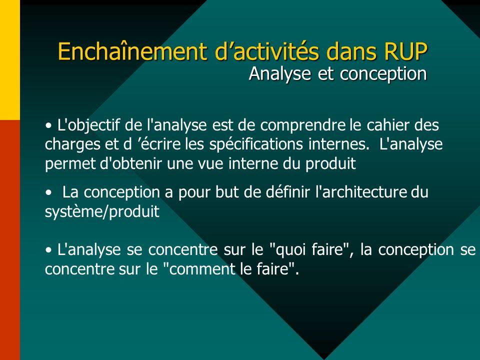 Enchaînement d'activités dans RUP Analyse et conception