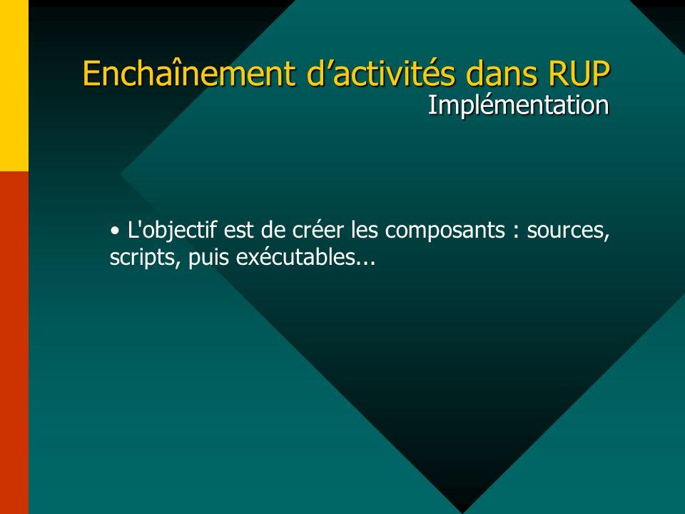 Enchaînement d'activités dans RUP Implémentation