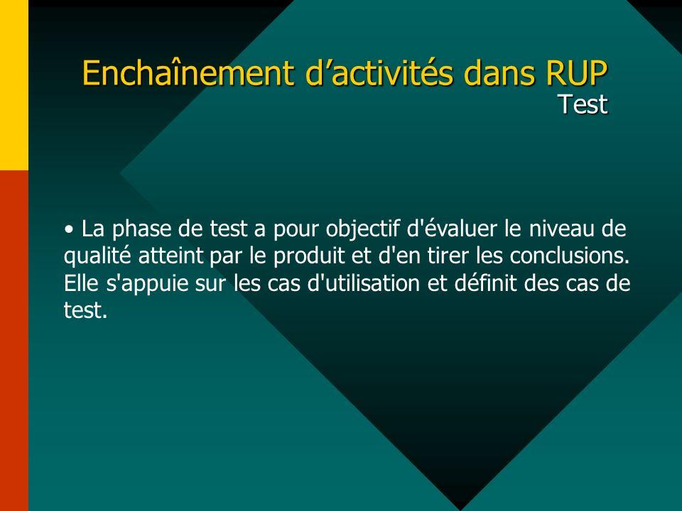 Enchaînement d'activités dans RUP Test
