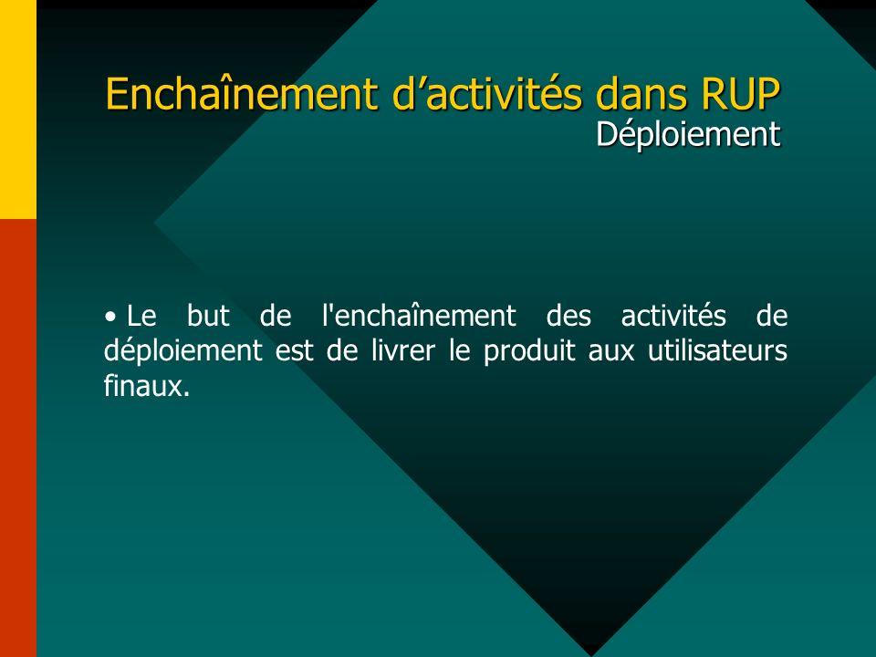 Enchaînement d'activités dans RUP Déploiement