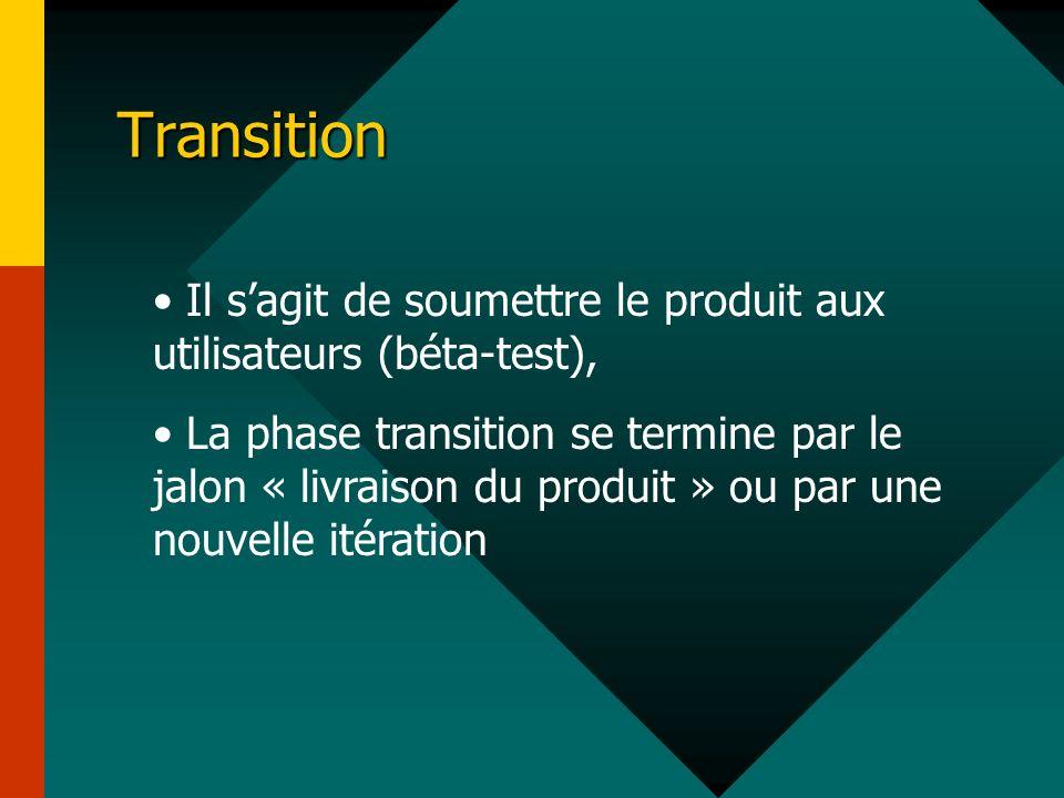Transition Il s'agit de soumettre le produit aux utilisateurs (béta-test),