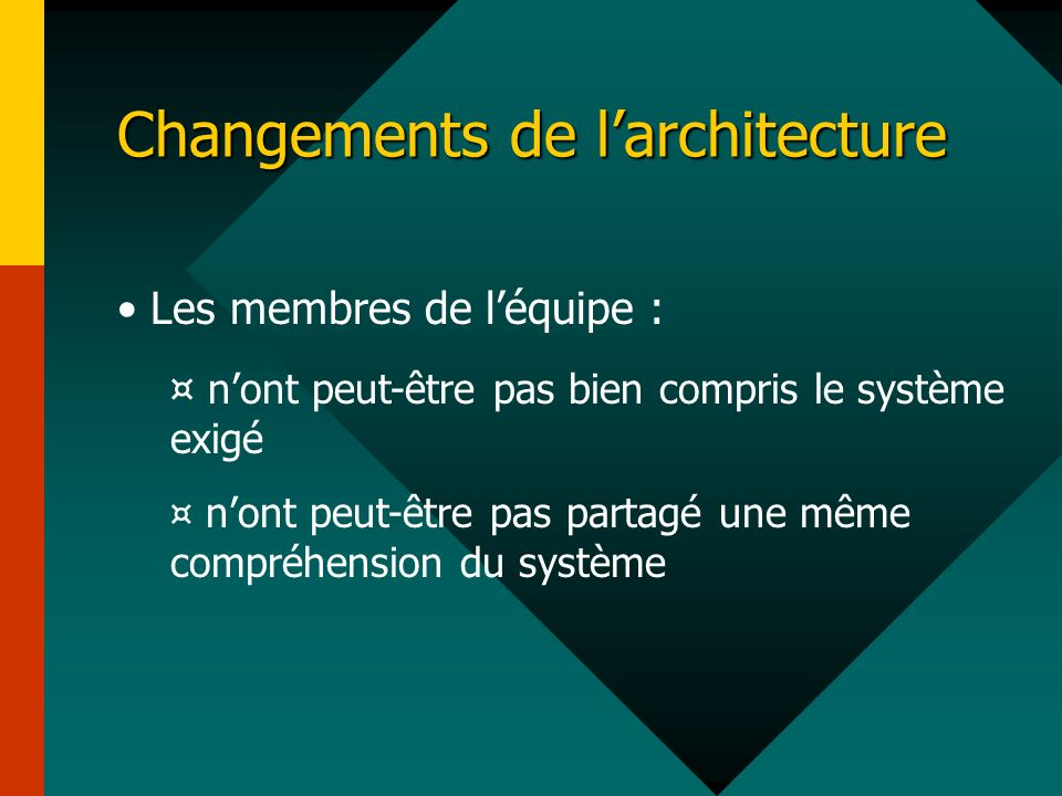 Changements de l'architecture