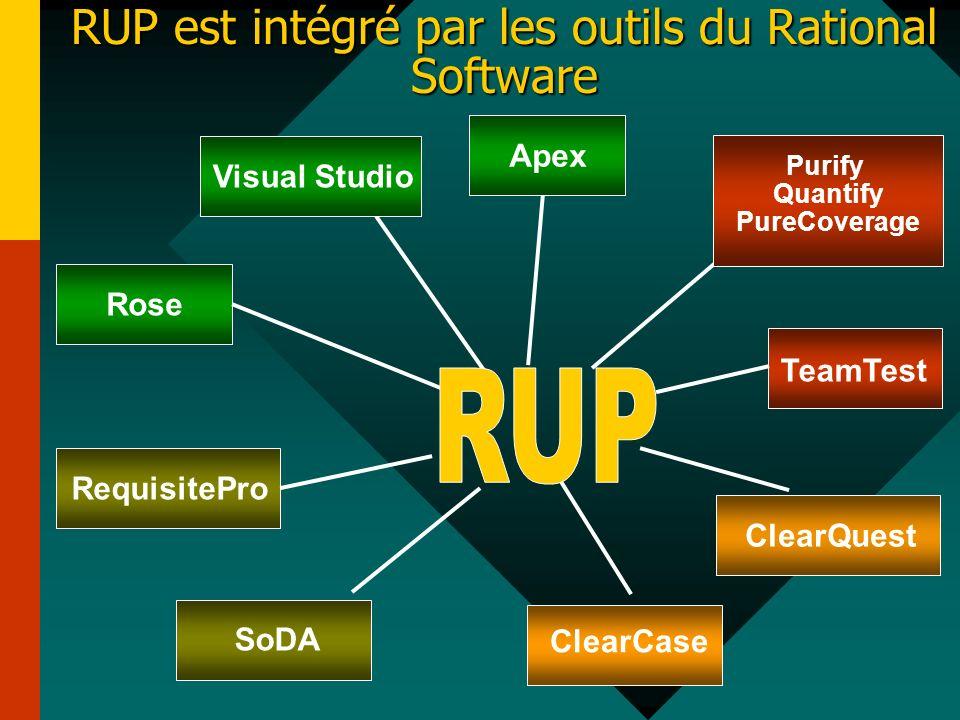 RUP est intégré par les outils du Rational Software