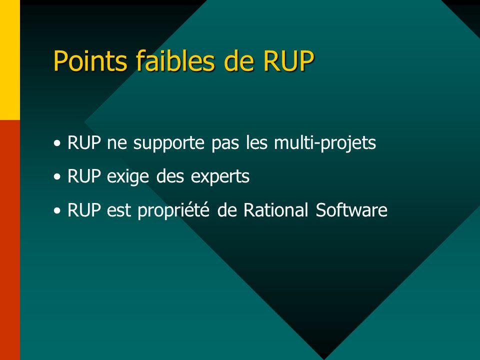 Points faibles de RUP RUP ne supporte pas les multi-projets