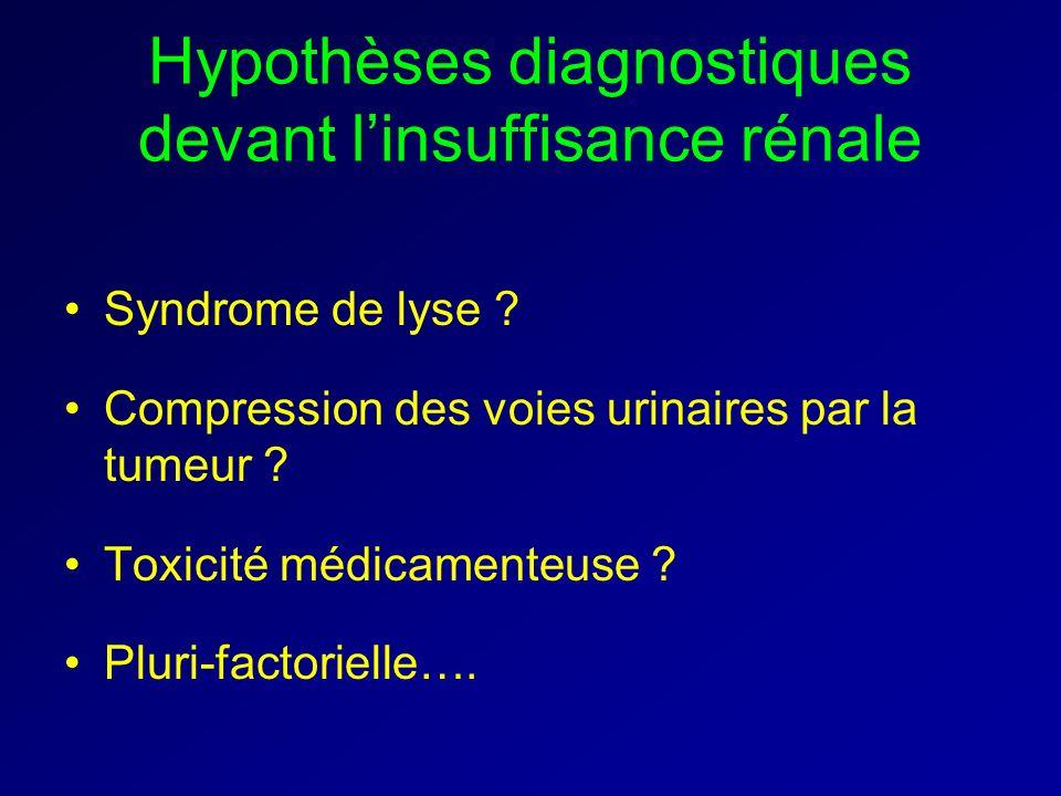 Hypothèses diagnostiques devant l'insuffisance rénale