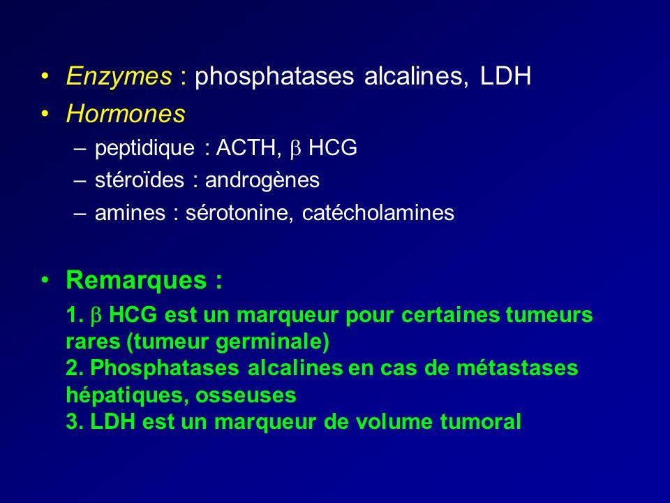 Enzymes : phosphatases alcalines, LDH Hormones