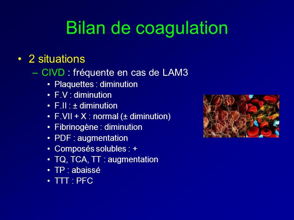 Bilan de coagulation 2 situations CIVD : fréquente en cas de LAM3