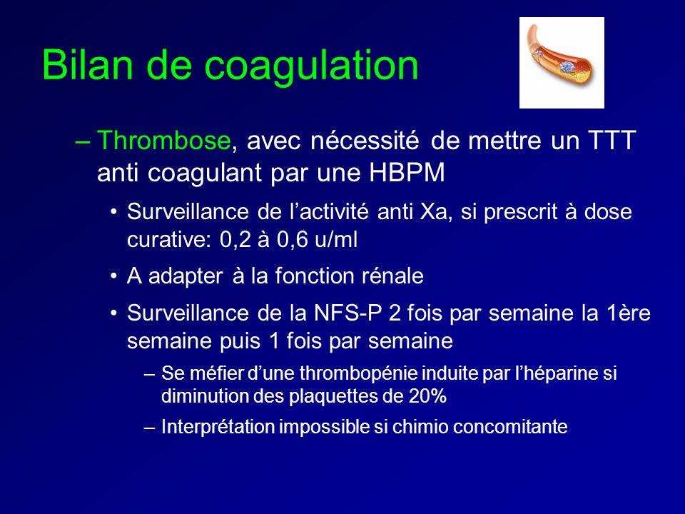 Bilan de coagulation Thrombose, avec nécessité de mettre un TTT anti coagulant par une HBPM.