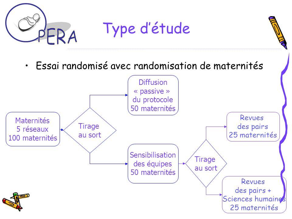 Type d'étude PERA Essai randomisé avec randomisation de maternités