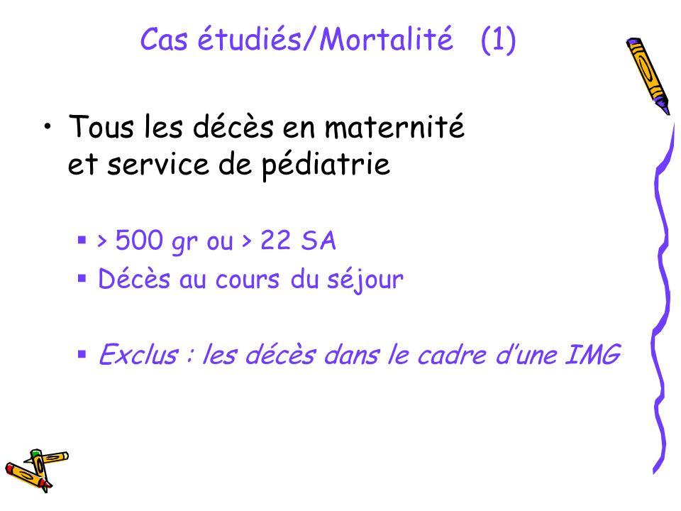 Cas étudiés/Mortalité (1)