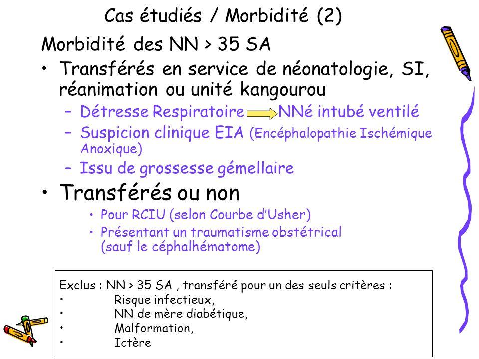 Cas étudiés / Morbidité (2)
