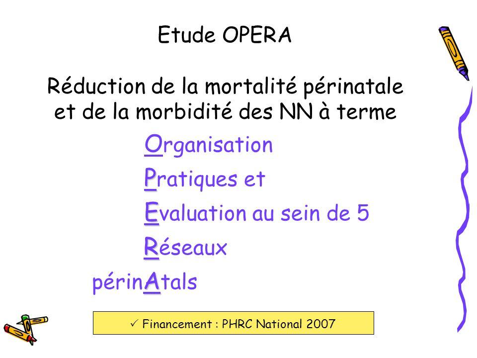 Financement : PHRC National 2007