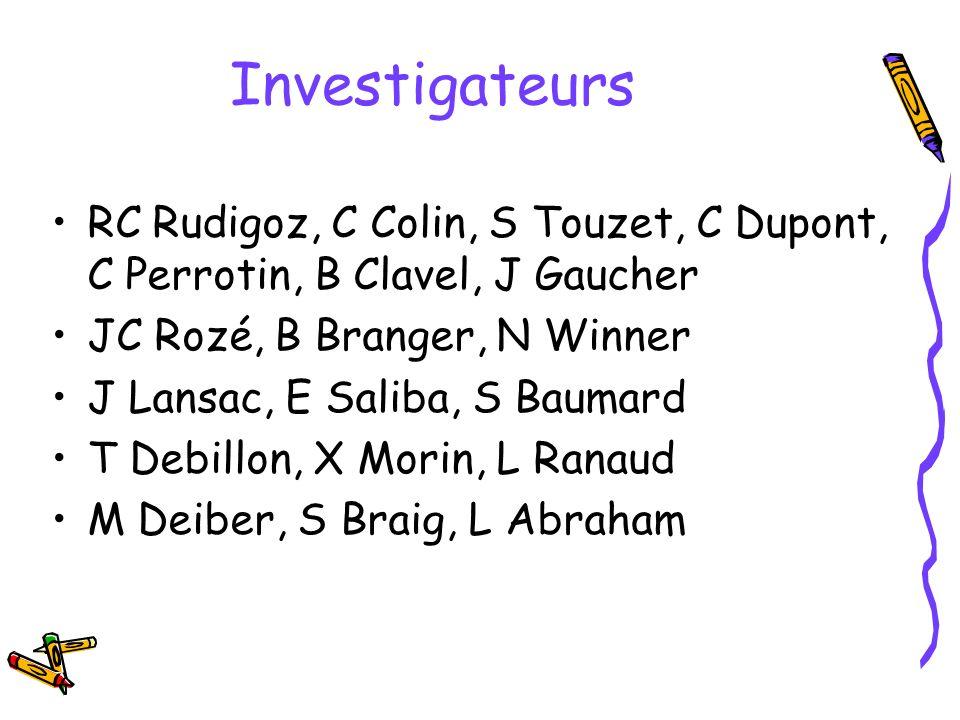 Investigateurs RC Rudigoz, C Colin, S Touzet, C Dupont, C Perrotin, B Clavel, J Gaucher. JC Rozé, B Branger, N Winner.