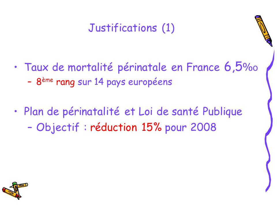 Taux de mortalité périnatale en France 6,5%o