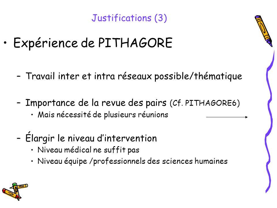 Expérience de PITHAGORE