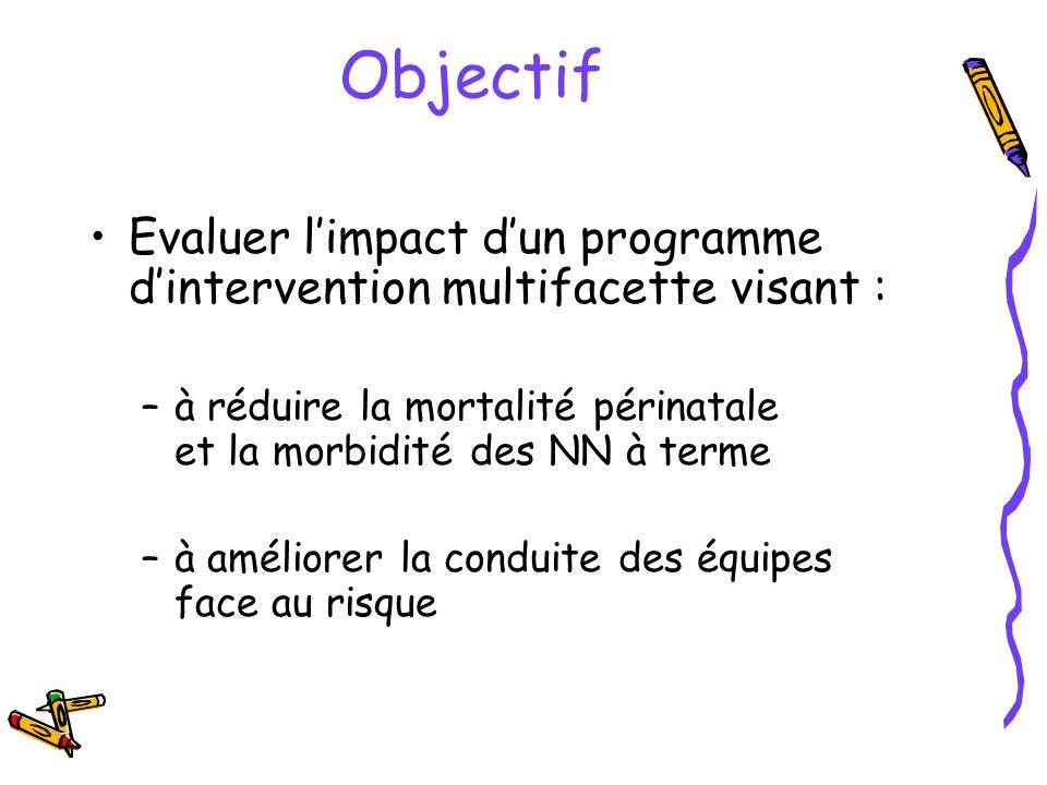 Objectif Evaluer l'impact d'un programme d'intervention multifacette visant : à réduire la mortalité périnatale et la morbidité des NN à terme.