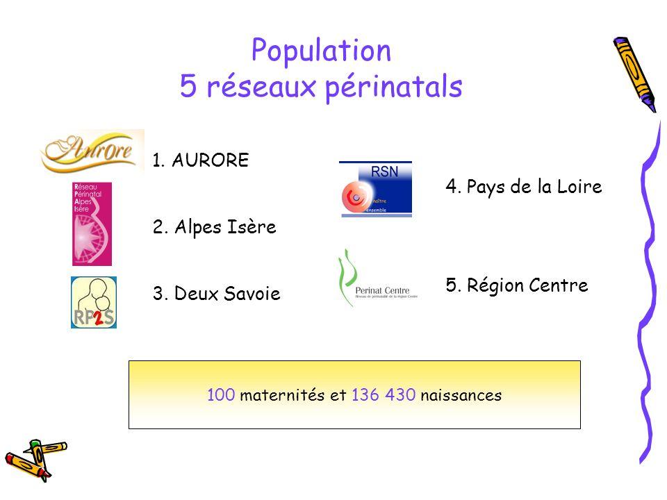 Population 5 réseaux périnatals