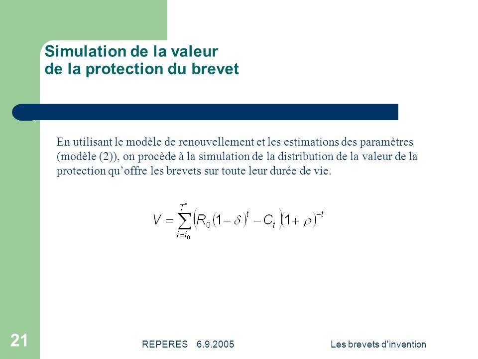 Simulation de la valeur de la protection du brevet