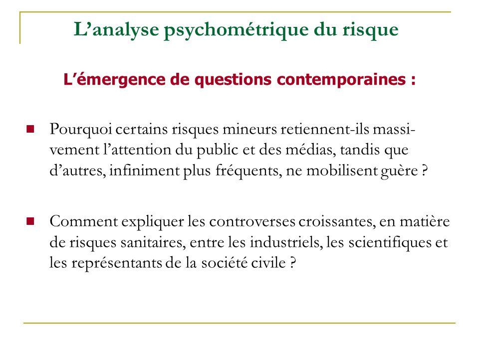 L'analyse psychométrique du risque
