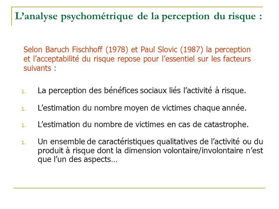L'analyse psychométrique de la perception du risque :