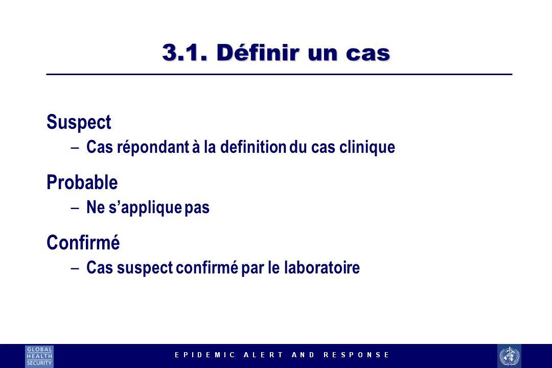 3.1. Définir un cas Suspect Probable Confirmé