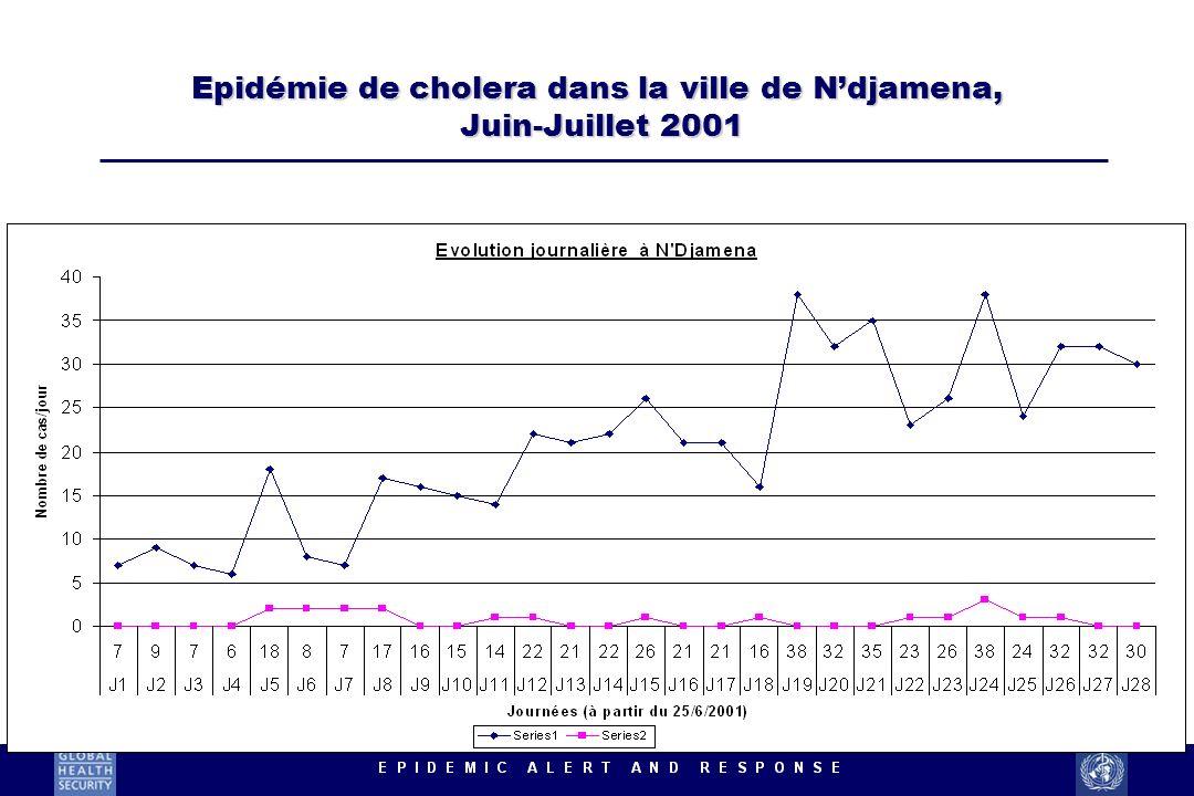 Epidémie de cholera dans la ville de N'djamena, Juin-Juillet 2001
