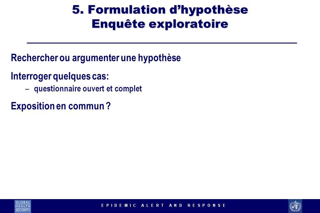 5. Formulation d'hypothèse Enquête exploratoire