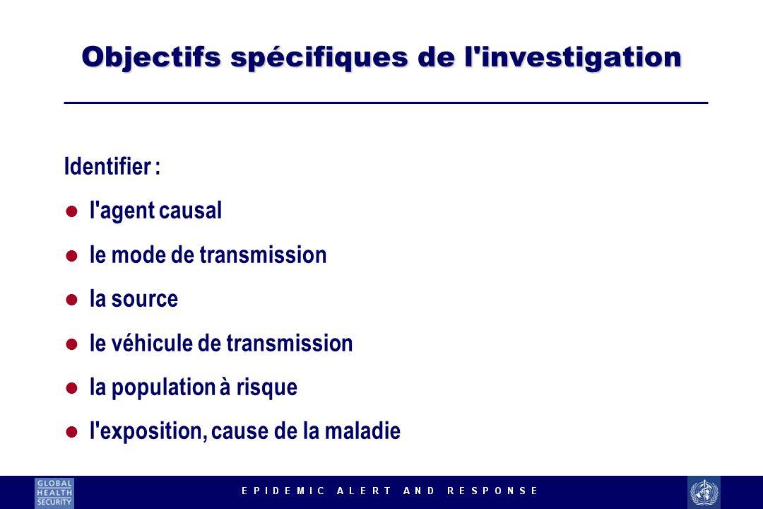 Objectifs spécifiques de l investigation