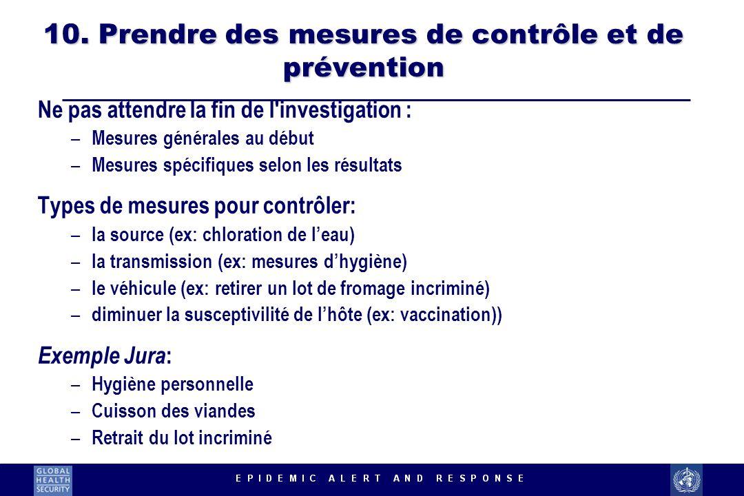 10. Prendre des mesures de contrôle et de prévention