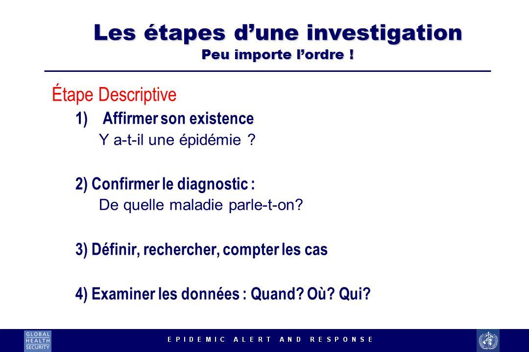 Les étapes d'une investigation Peu importe l'ordre !